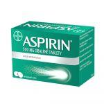 Porovnání ceny ASPIRIN 500 mg 40 obalených tablet