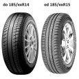 Porovnat ceny Michelin ENERGY SAVER+ 175/65 R15 84T